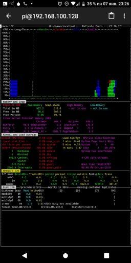 Пример работы nmon в ssh клиенте ConnectBot на Android