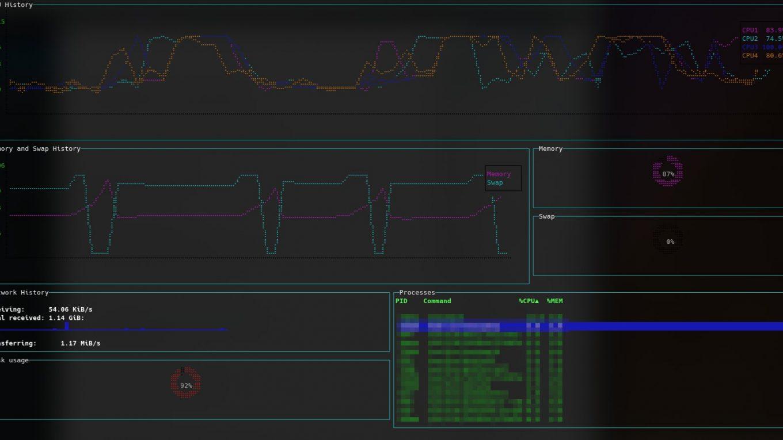Наблюдение за работой Nohang в мониторе ресурсов Gtop